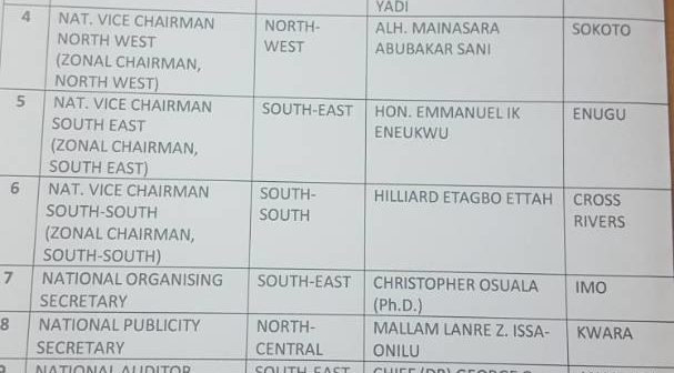 APC Unity list