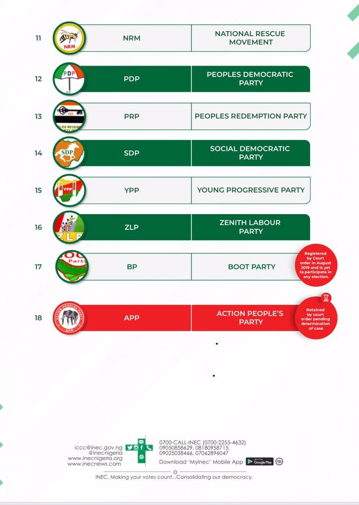Approved  political Parties